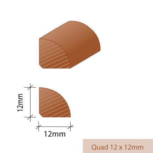 Quad-12-x-12mm