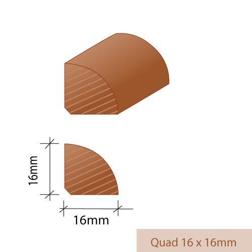 Quad-16-x-16mm
