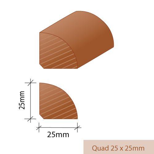 Quad-25-x-25mm