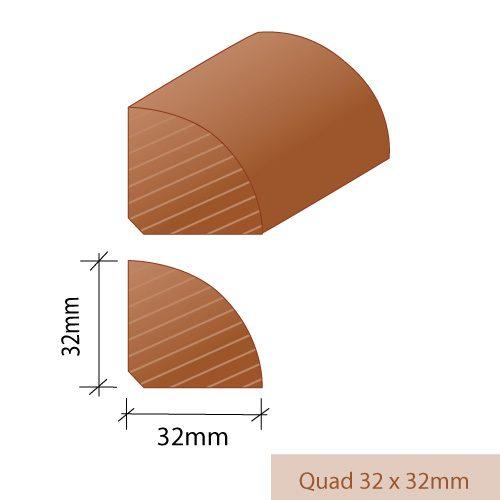 Quad-32-x-32mm