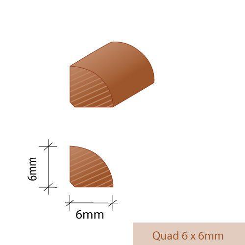 Quad-6-x-6mm