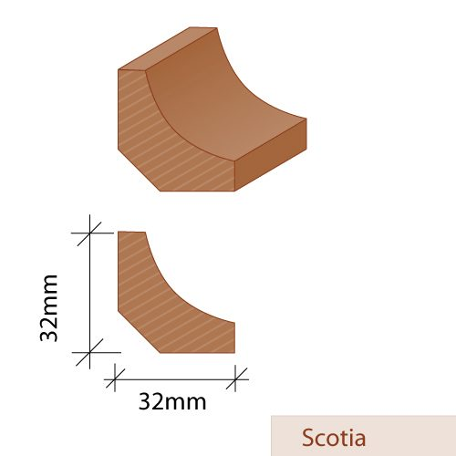 Scotia